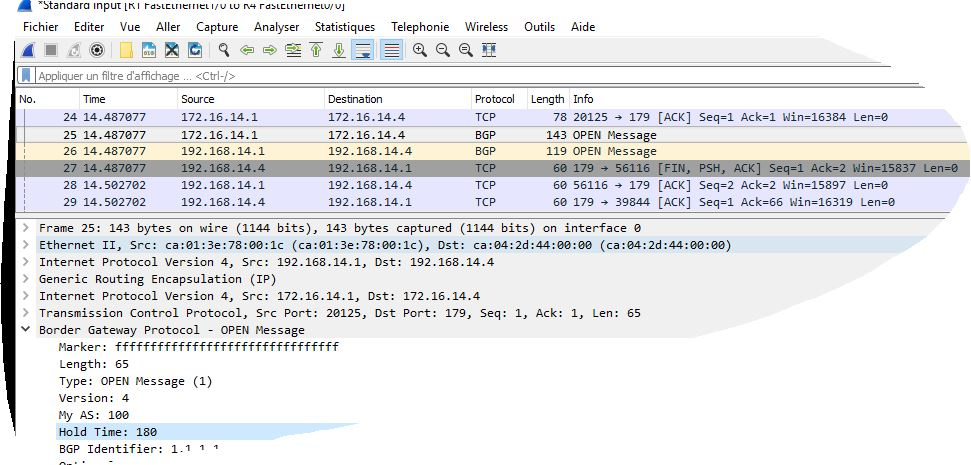BGP session keepalive and hold times